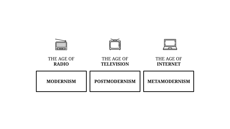 An introduction to metamodernism: the cultural philosophy of the digital age