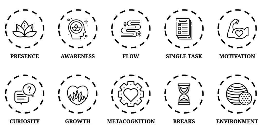 Mindful productivity: ten principles for mindfulness at work