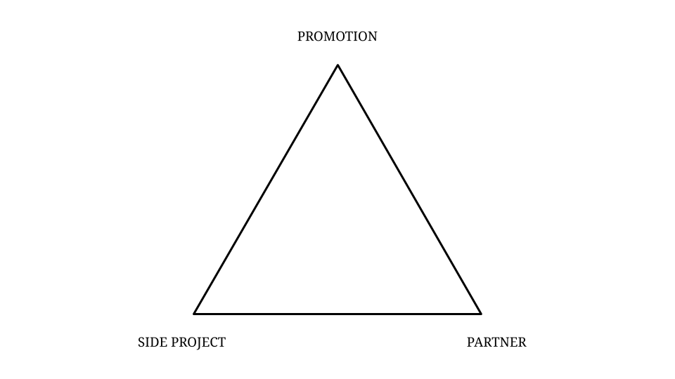The Personal Trilemma