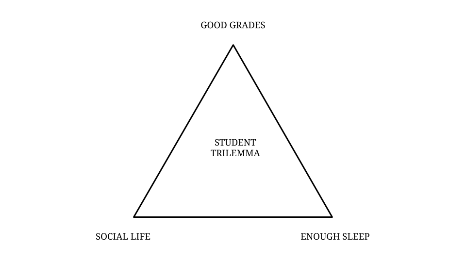 The Student Trilemma