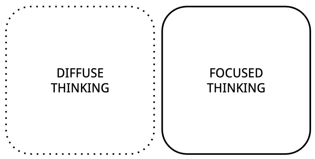Diffused vs Focused Thinking