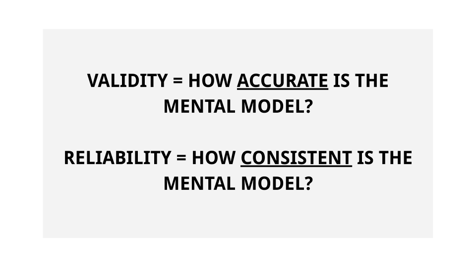Definitions of validity and reliability for mental models