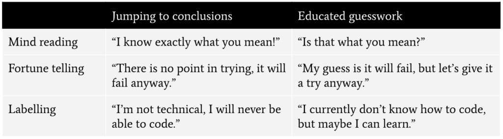 Jumping to conclusions versus educated guesswork - a comparison table