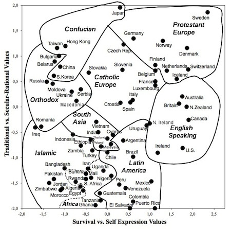Personal values across cultures