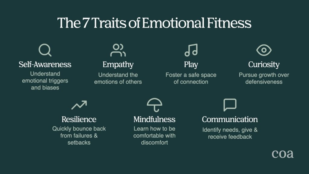 Emotional fitness by Dr. Emily Anhalt