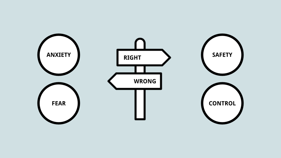 Why we need to be right