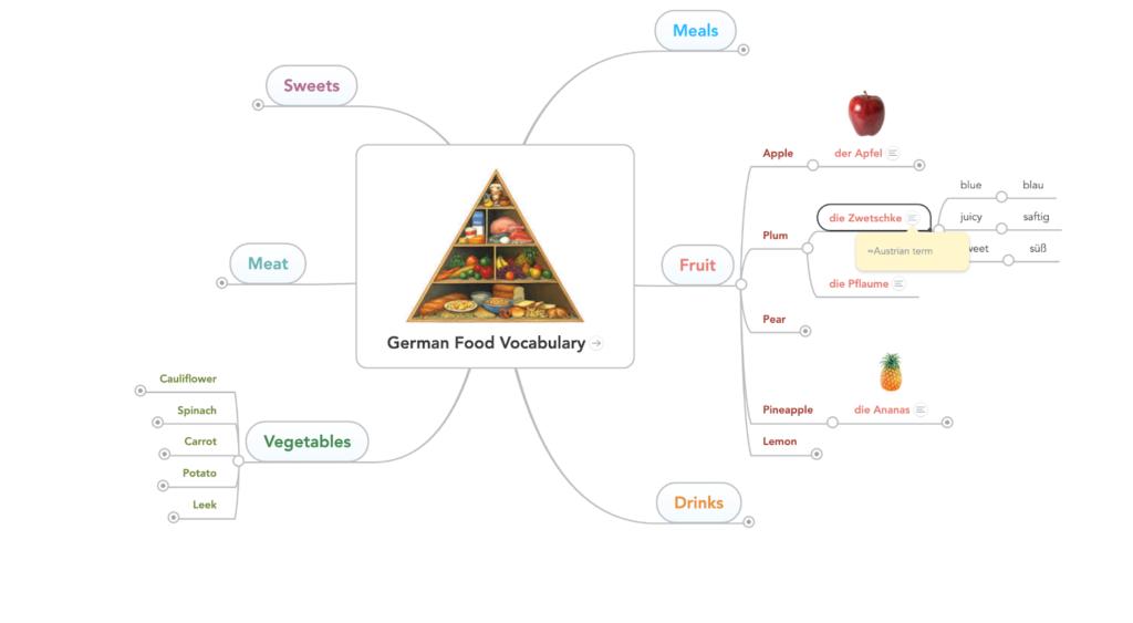 MindMeister - Mind Map screenshot