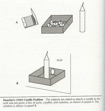 Functional Fixedness Experiment
